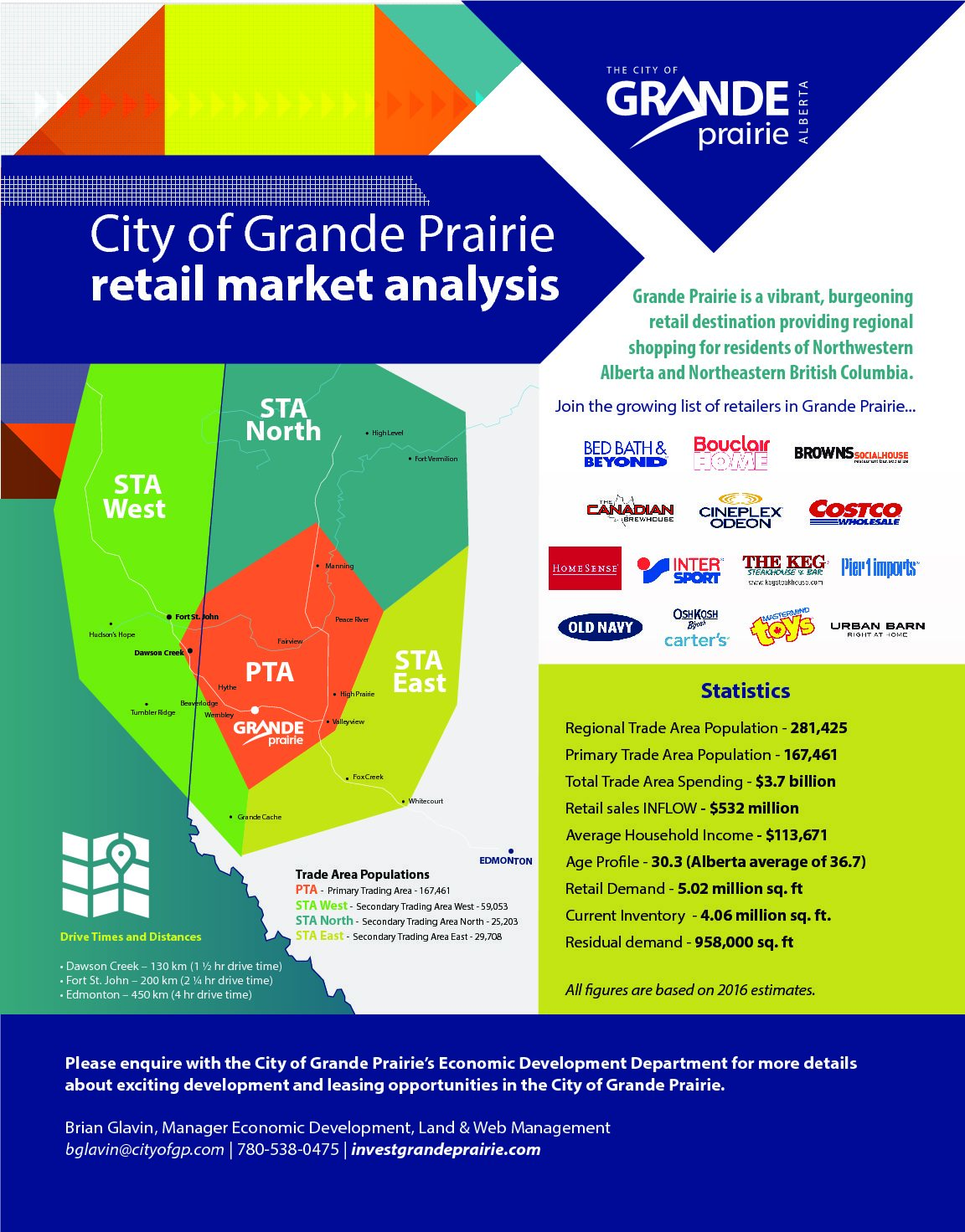 Grande Prairie – Retail Market & Gap Analysis – One Pager